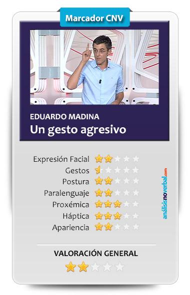 Puntuación de la comunicación no verbal de Eduardo Madina