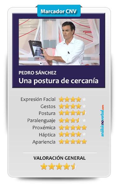 Valoración de la comunicación no verbal de Pedro Sánchez