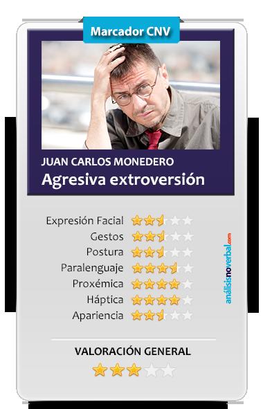 Puntuación en comunicación no verbal de Juan Carlos Monedero