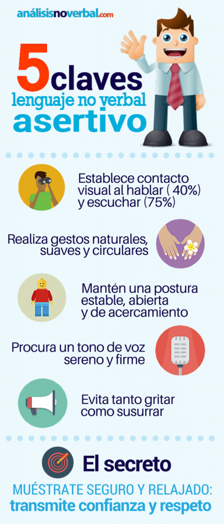 Infografía: 5 claves del lenguaje no verbal asertivo