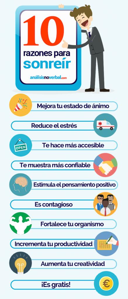 Infografía: 10 razones para sonreír