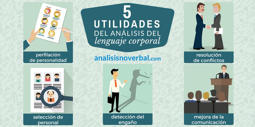 5 utilidades prácticas del análisis del lenguaje corporal