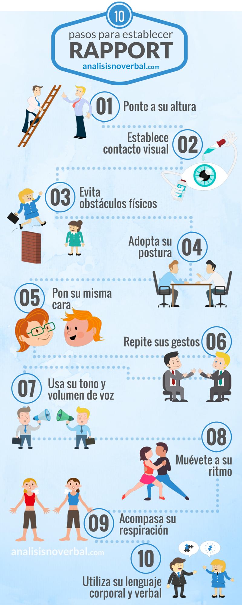 10 pasos para establecer rapport infografía