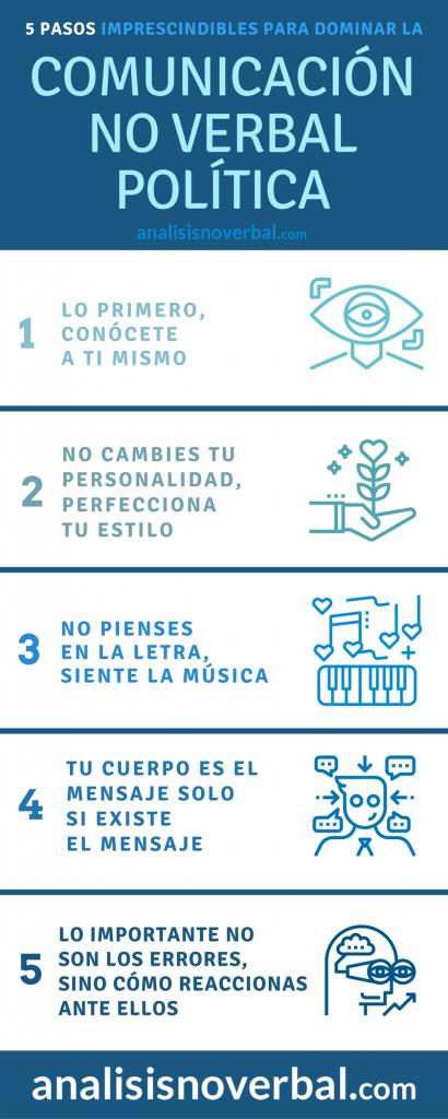 Infografía: 5 pasos imprescindibles para dominar la comunicación no verbal política