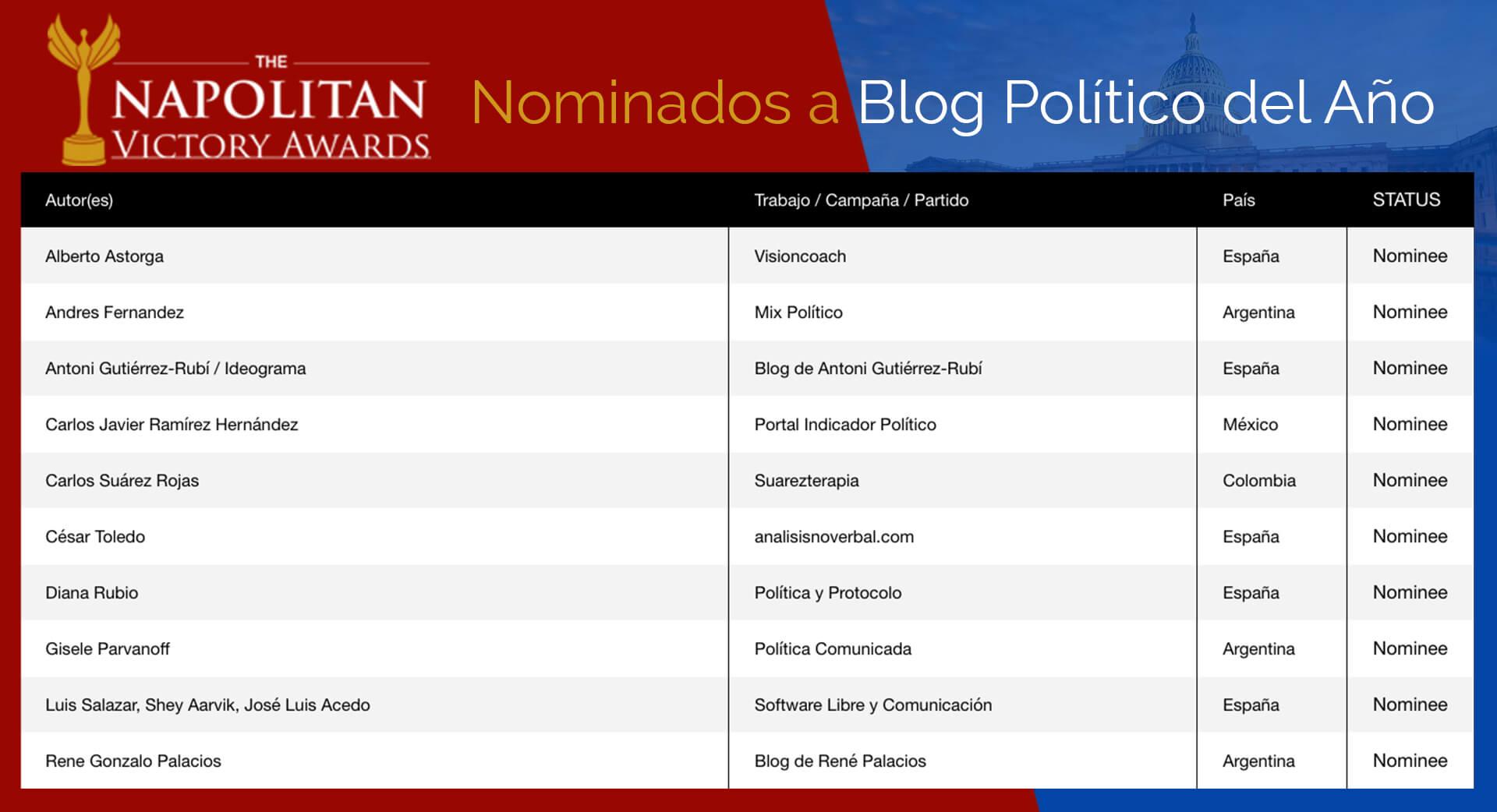 Nominados a blog político del año